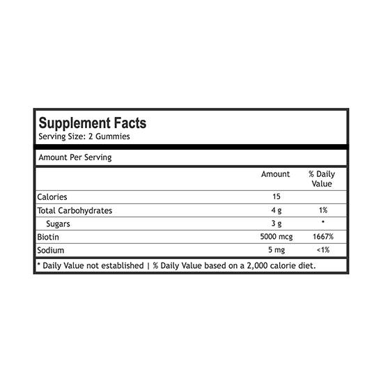 Private Label Biotin Gummies Supplement Facts