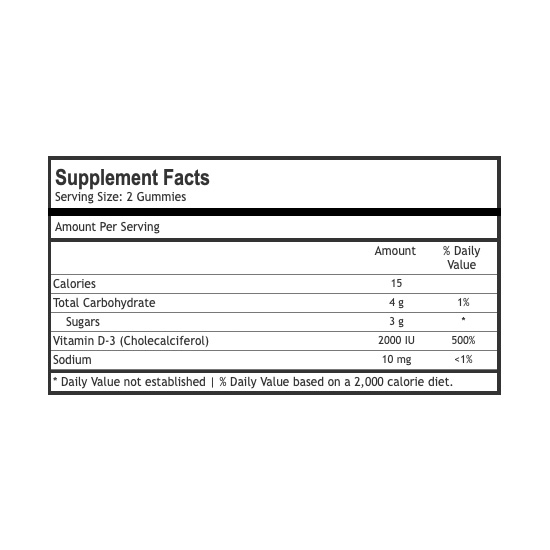 Private Label Calcium and Vitamin D3 Gummies Supplement Facts
