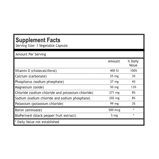 Private Label Electrolyte Supplement Facts