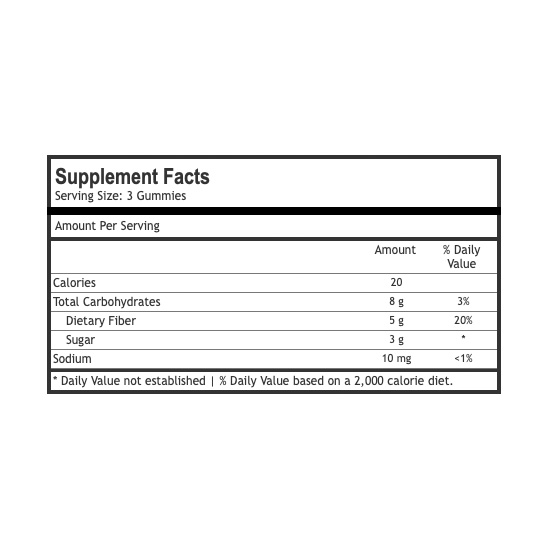 Private Label High Fiber Gummies Supplement Facts