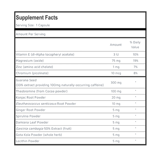 Private Label Thermogenic Supplement Facts